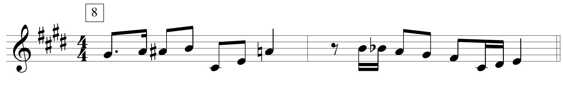 The Mighty Mixolydian Scale over A Blues
